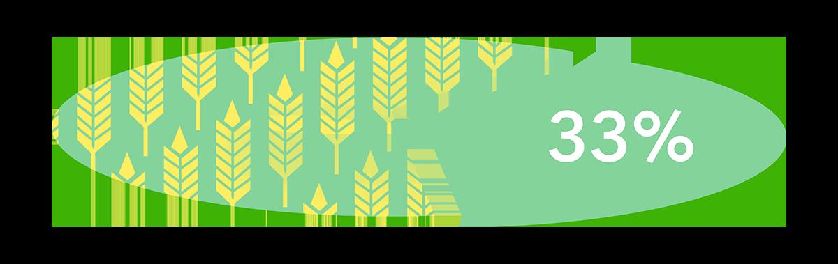 Conservation freshbox articles landconservationpercent. Land clipart fence field