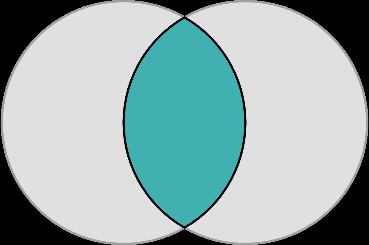 Vesica piscis wikipedia . Square clipart circle shape