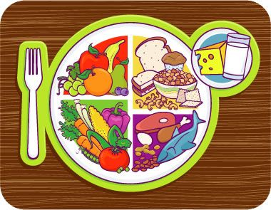 Feast clipart proper eating. Healthy food plate clip