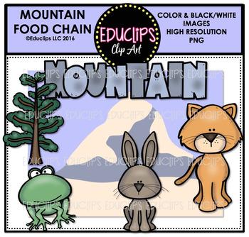 Mountain chain clip art. Mountains clipart food