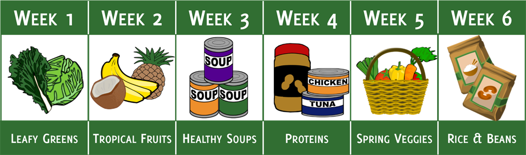 Weekly graphic png list. Foods clipart non perishable