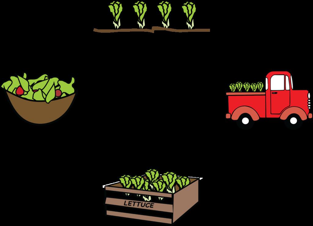 Youtube clipart education. An edible the berkeley