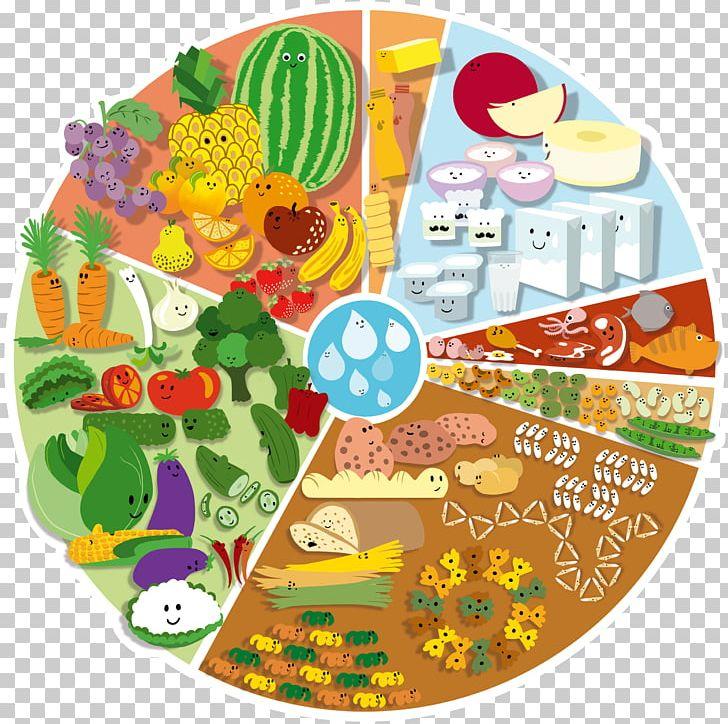 Balance eating portuguese cuisine. Clipart food wheel