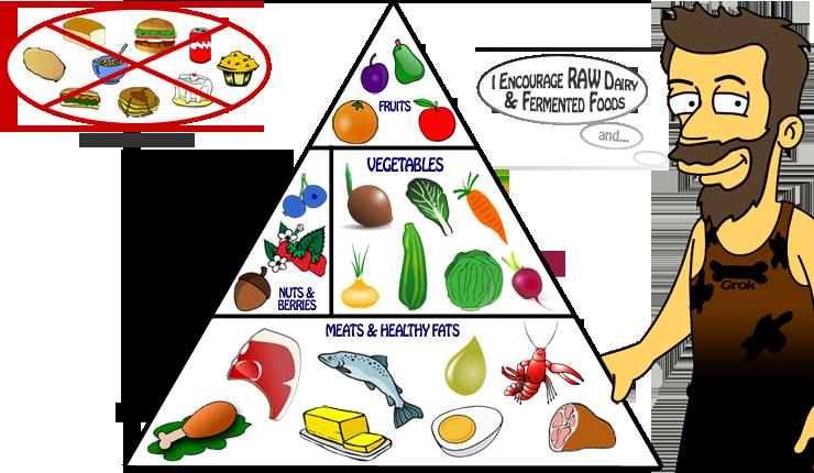 Feast clipart healthy diet. Primal north