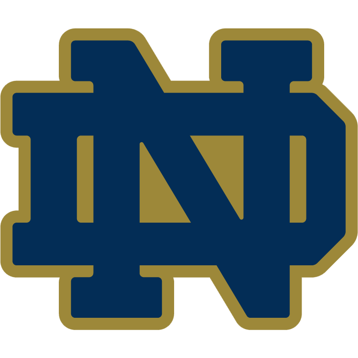 Football notre dame