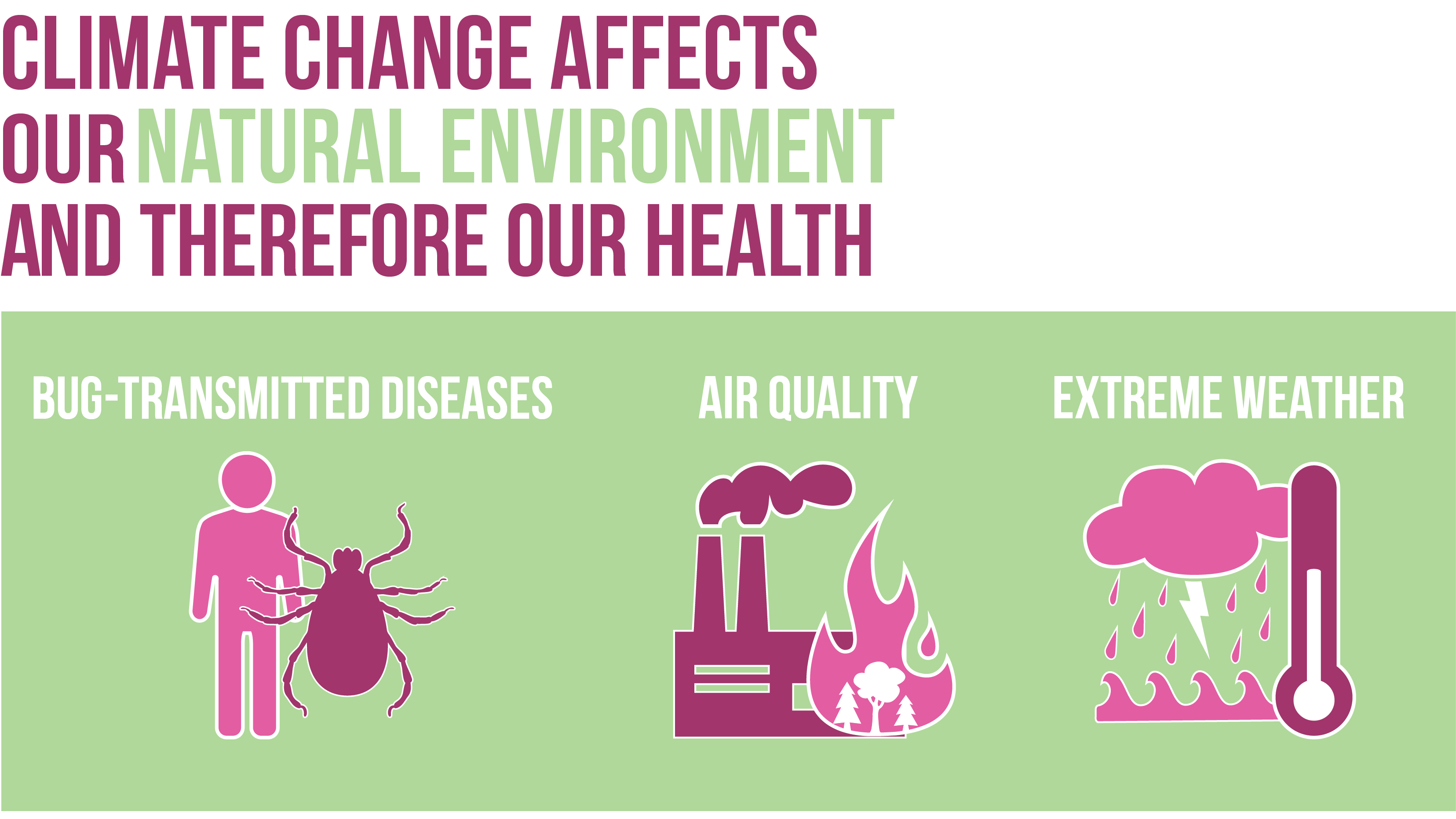 The communities campaign pollution. Healthy clipart condition