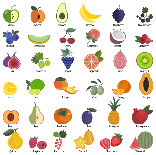 Fruits clipart diagram. Design elements fruit art