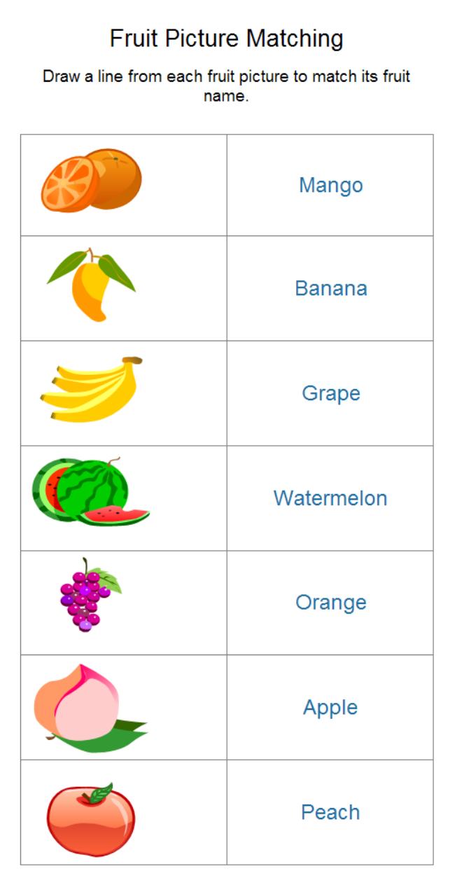 Application of fruit . Fruits clipart diagram