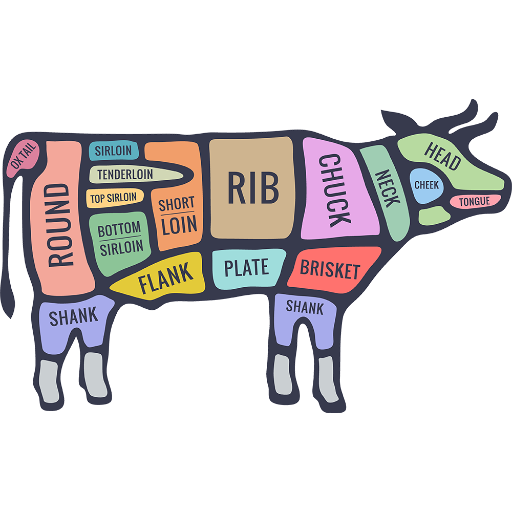 meat clipart cow meat meat cow meat transparent free for download on webstockreview 2020 meat clipart cow meat meat cow meat
