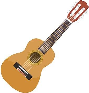 clip art clipartlook. Guitar clipart skull