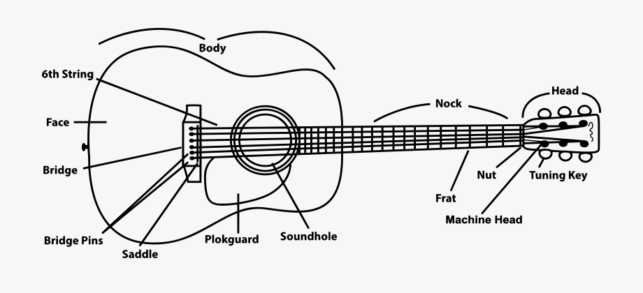 Clipart guitar gray. Download acoustic outline and