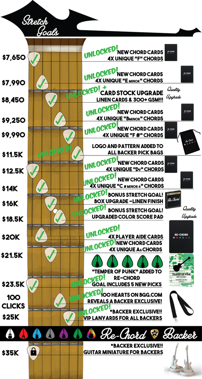 Re chord by marshall. Clipart guitar guitar mexican