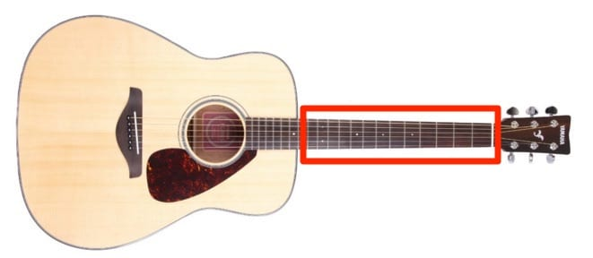 Clipart guitar western guitar. How to play acoustic
