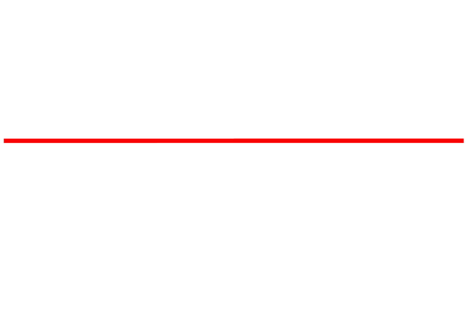 Clipart gun red. The line of control