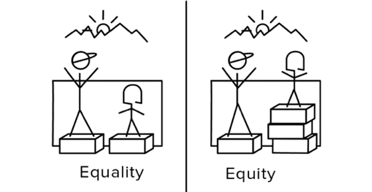 The evolution of an. Hand clipart equality
