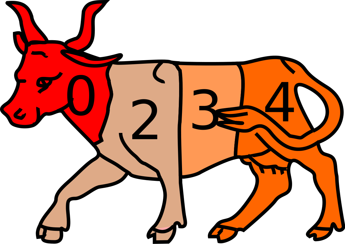 Chilean rodeo wikipedia . Clipart horse pole bending
