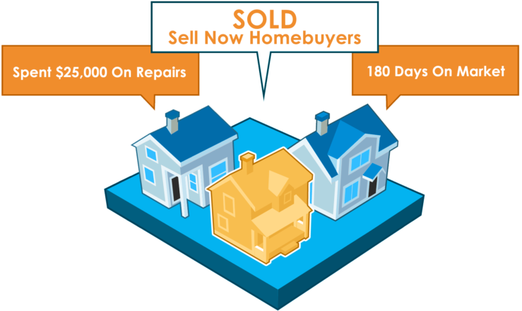 Sell now homebuyers where. House clipart diagram