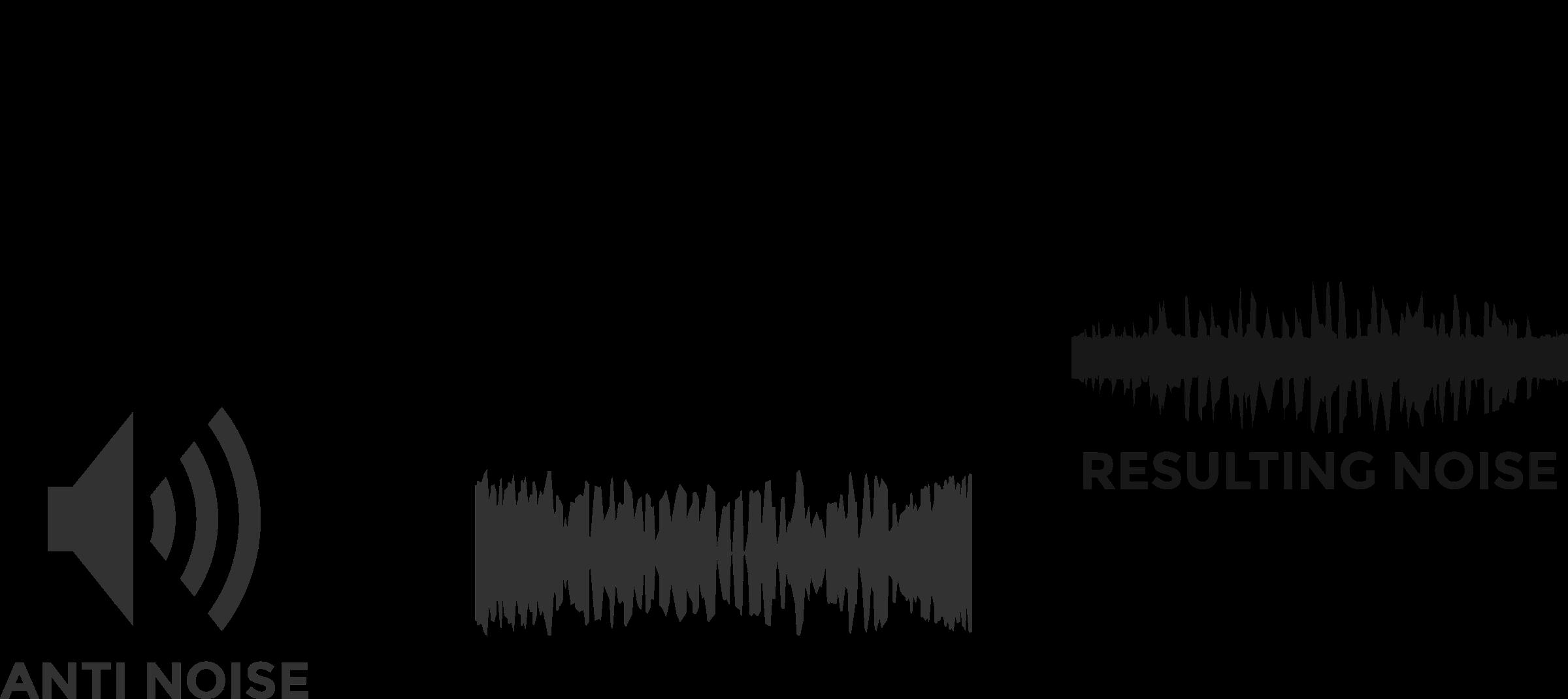 Active noise reduction icons. Neighborhood clipart noisy neighbour