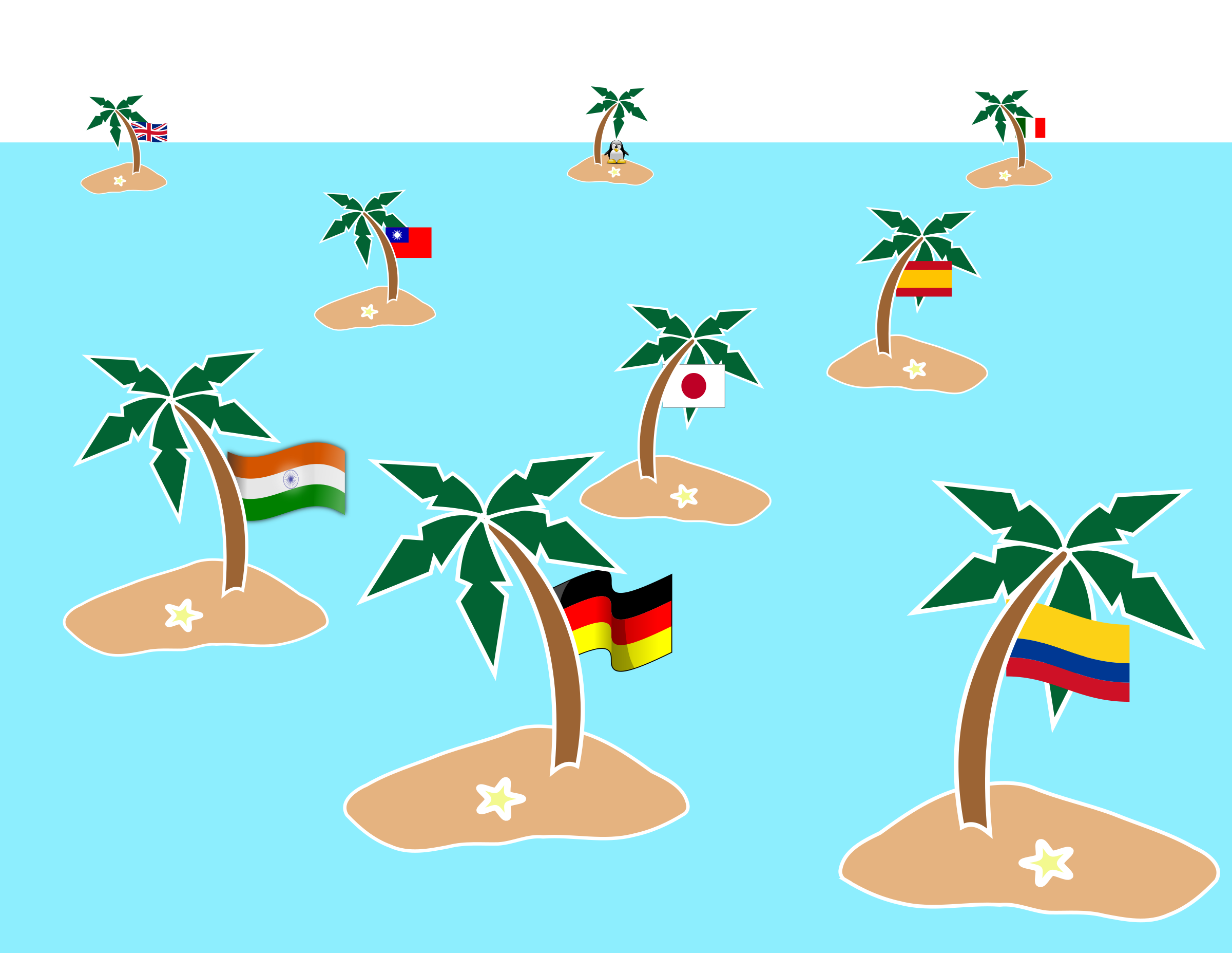 Email clipart many. Islands and languages big
