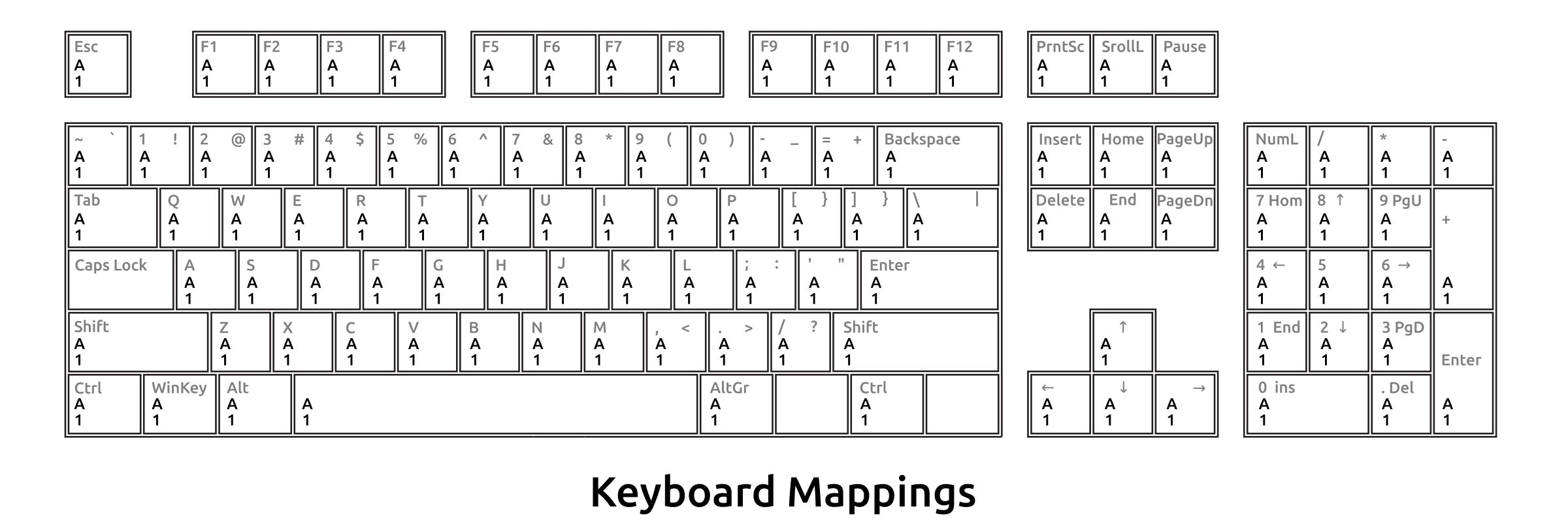 Number 1 clipart outline. Keyboard mappings big image