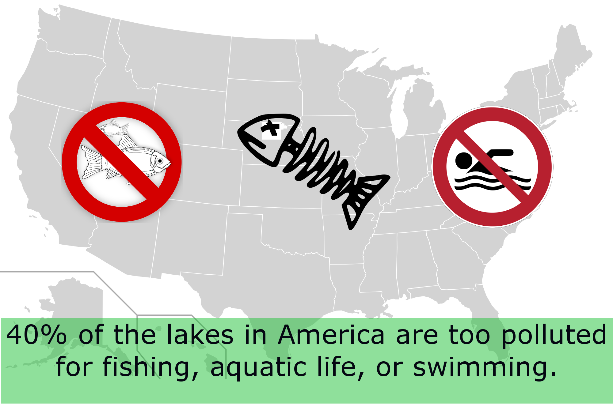Lake clipart polluted lake. Infographic pollution in us