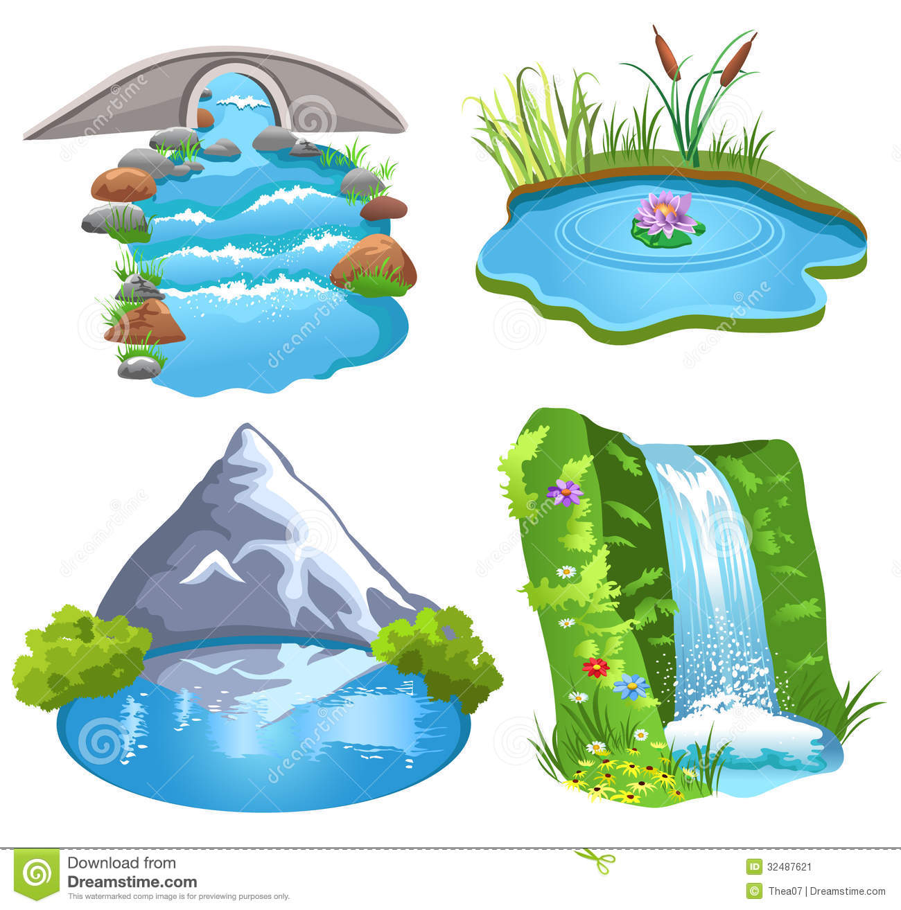Bodies of station . Lake clipart water body
