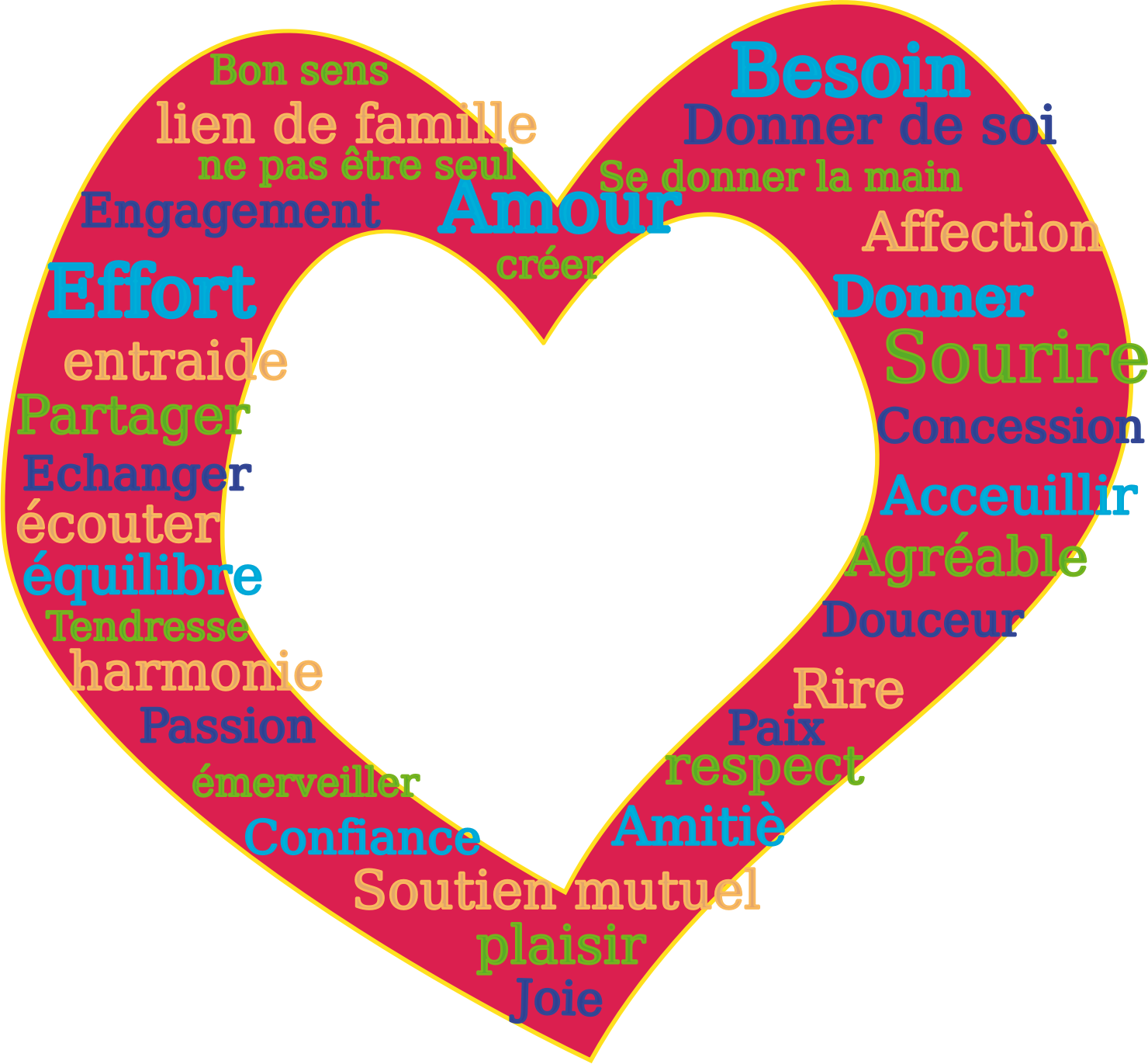 Words clipart love. Of big image png