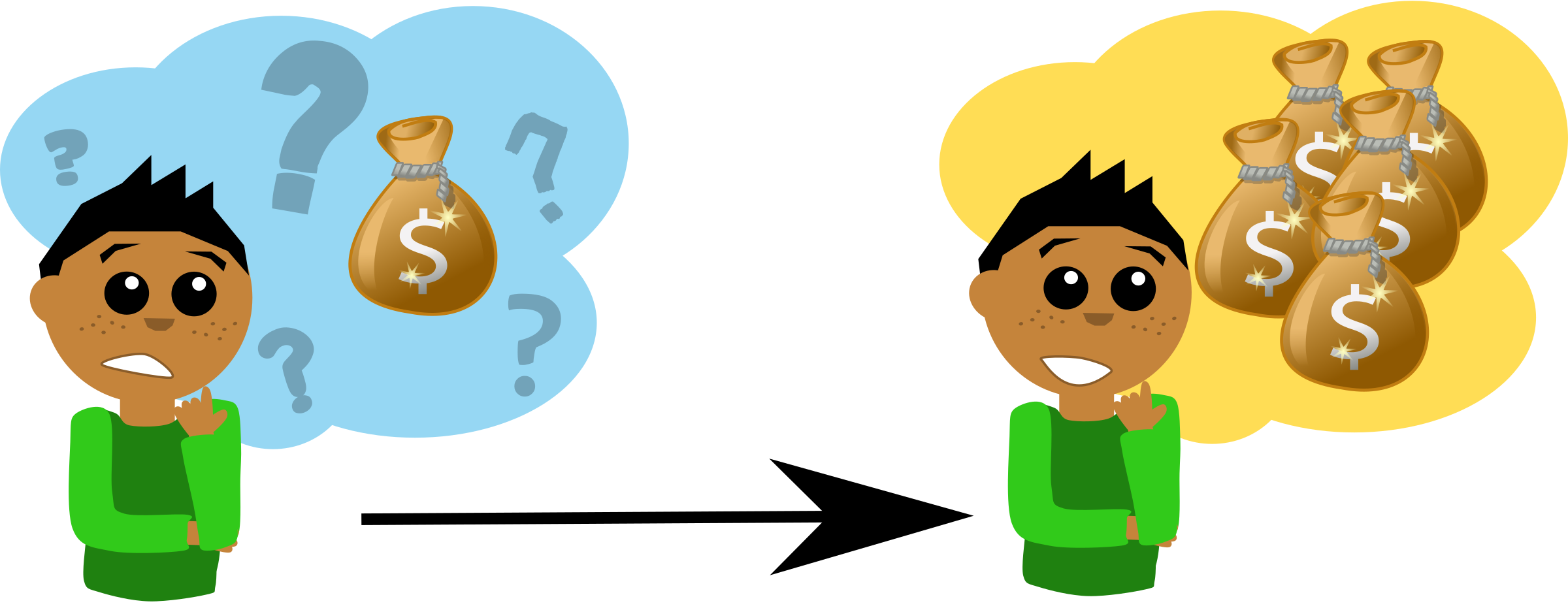 Dream clipart money guy. Questioning about icons png