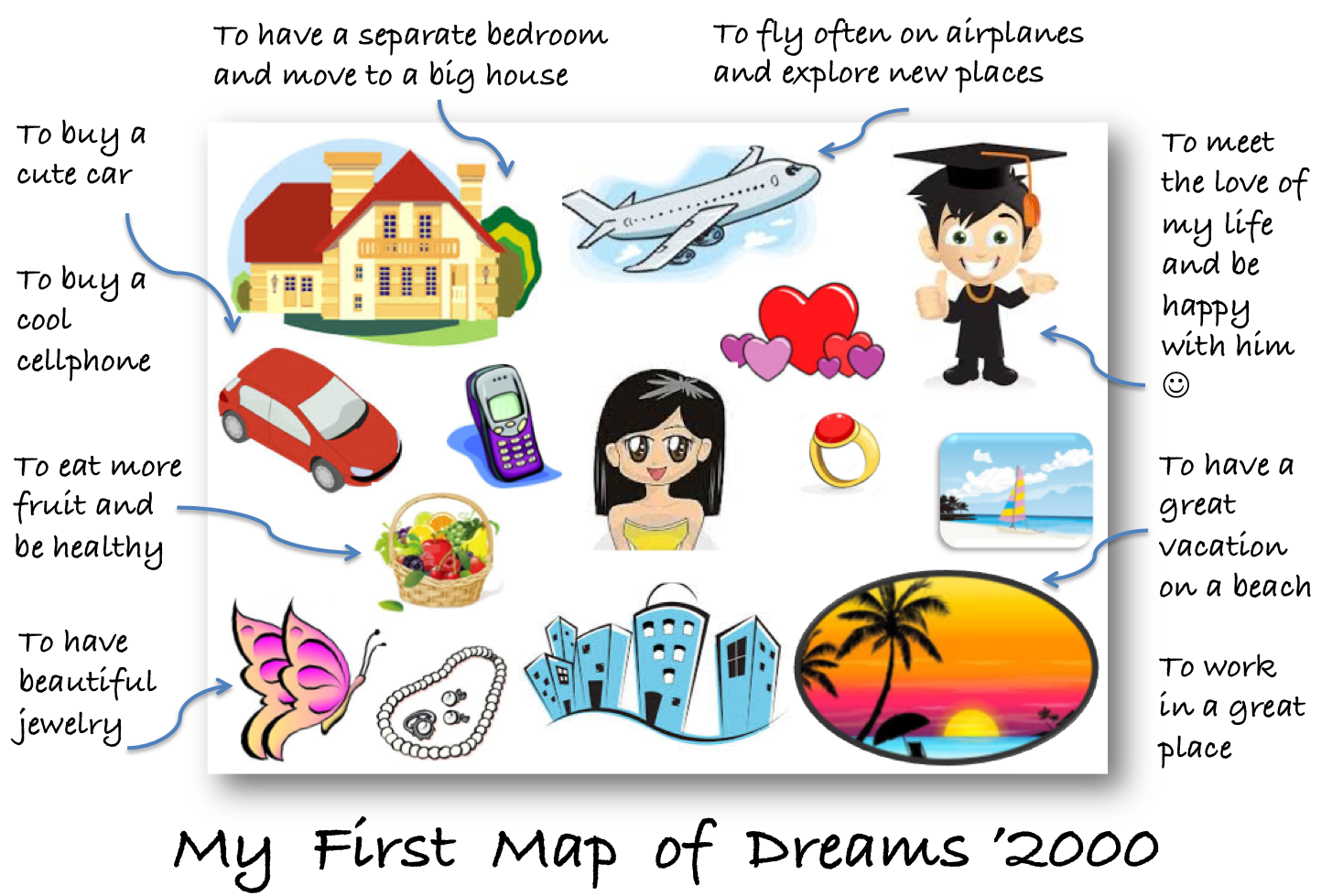 My of dreams dana. Clipart map build your own