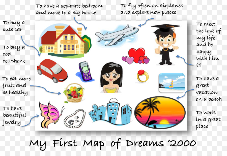 Icon dream text transparent. Maps clipart map work