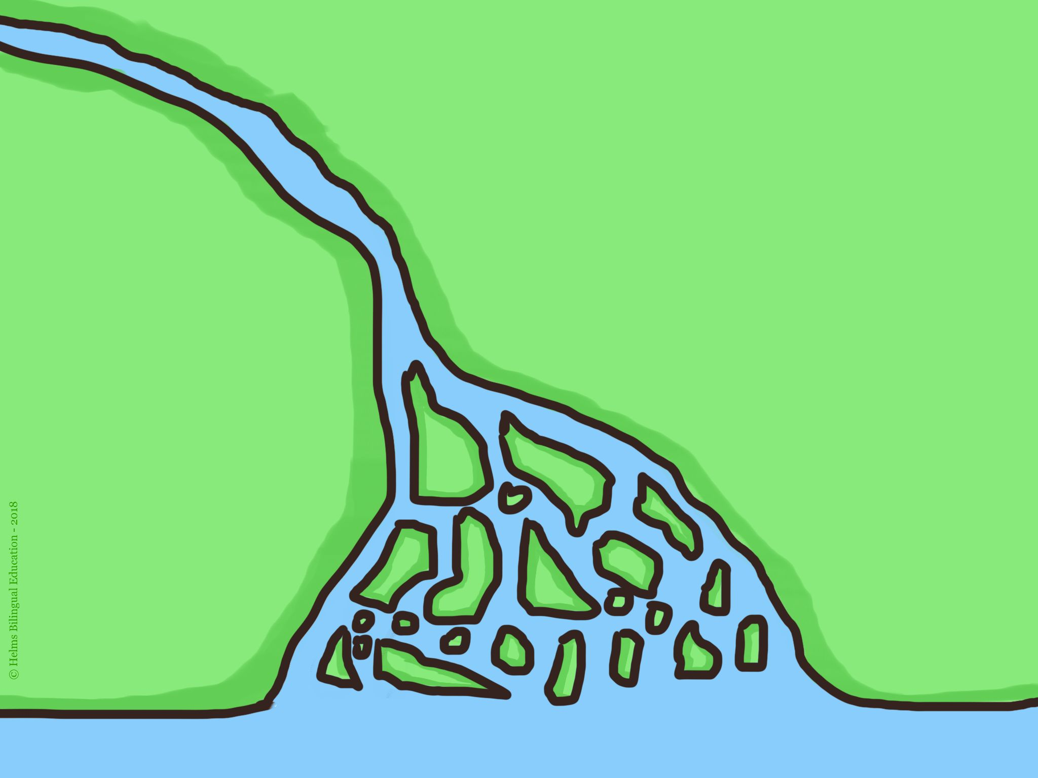 geography clipart river