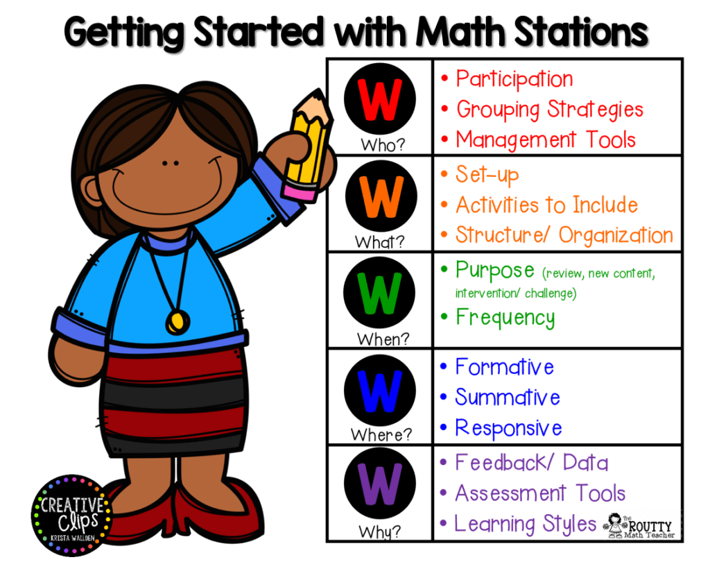 Workshop stations the routty. Notebook clipart math work