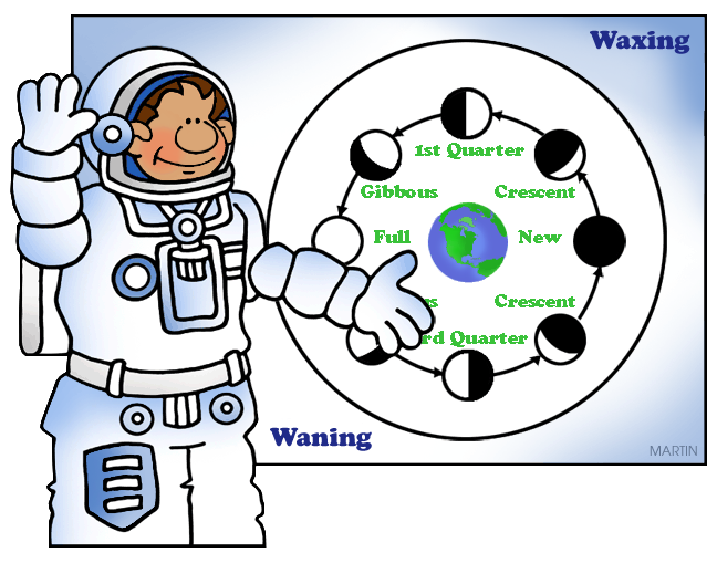Physics clip art by. Hope clipart 1st