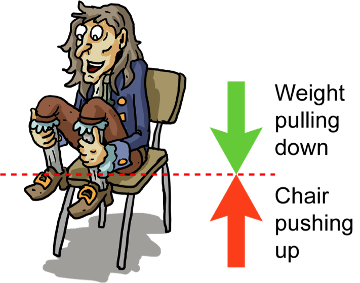 magnet clipart force motion