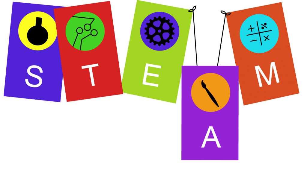 Engineer clipart tech. Steam powered literacy teton