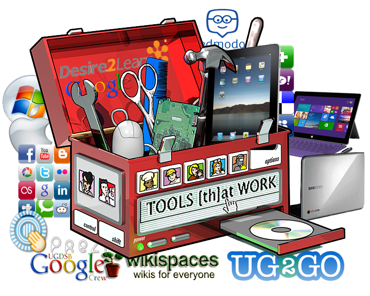 Instructional toolbox adding to. Technology clipart 21st century learner