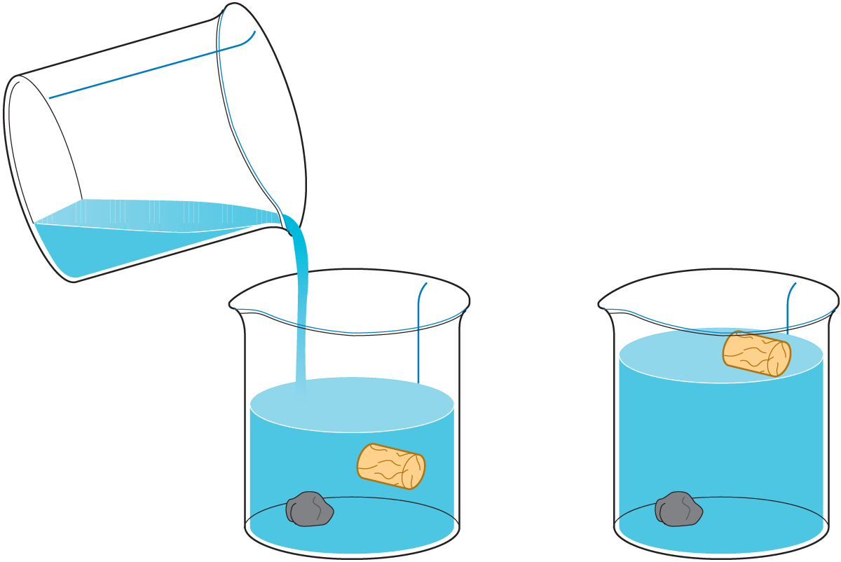 Density great image by. Evaporation clipart beaker