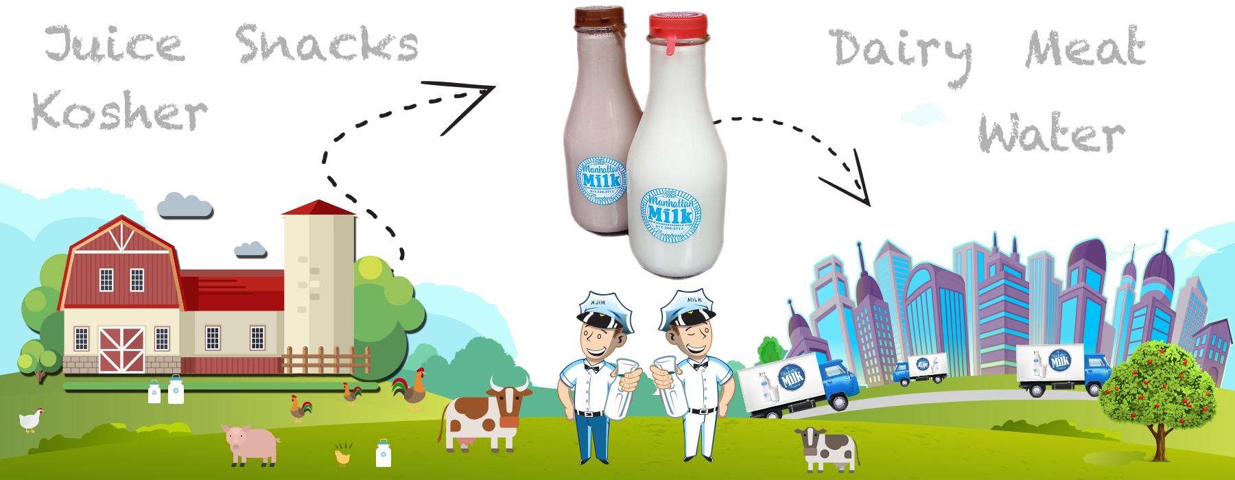 Clipart milk raw milk. Manhattan we cover your