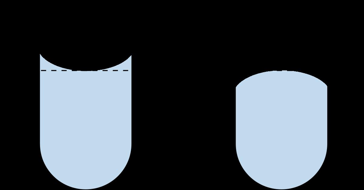 Meniscus liquid wikipedia . Milk clipart surface tension