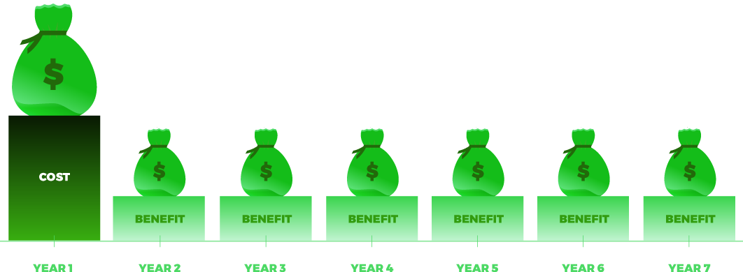 Financial clipart price. Learn finance goskills net