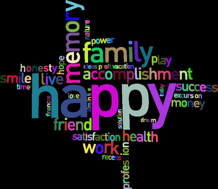 Prismatic happy word cloud. Clipart money family