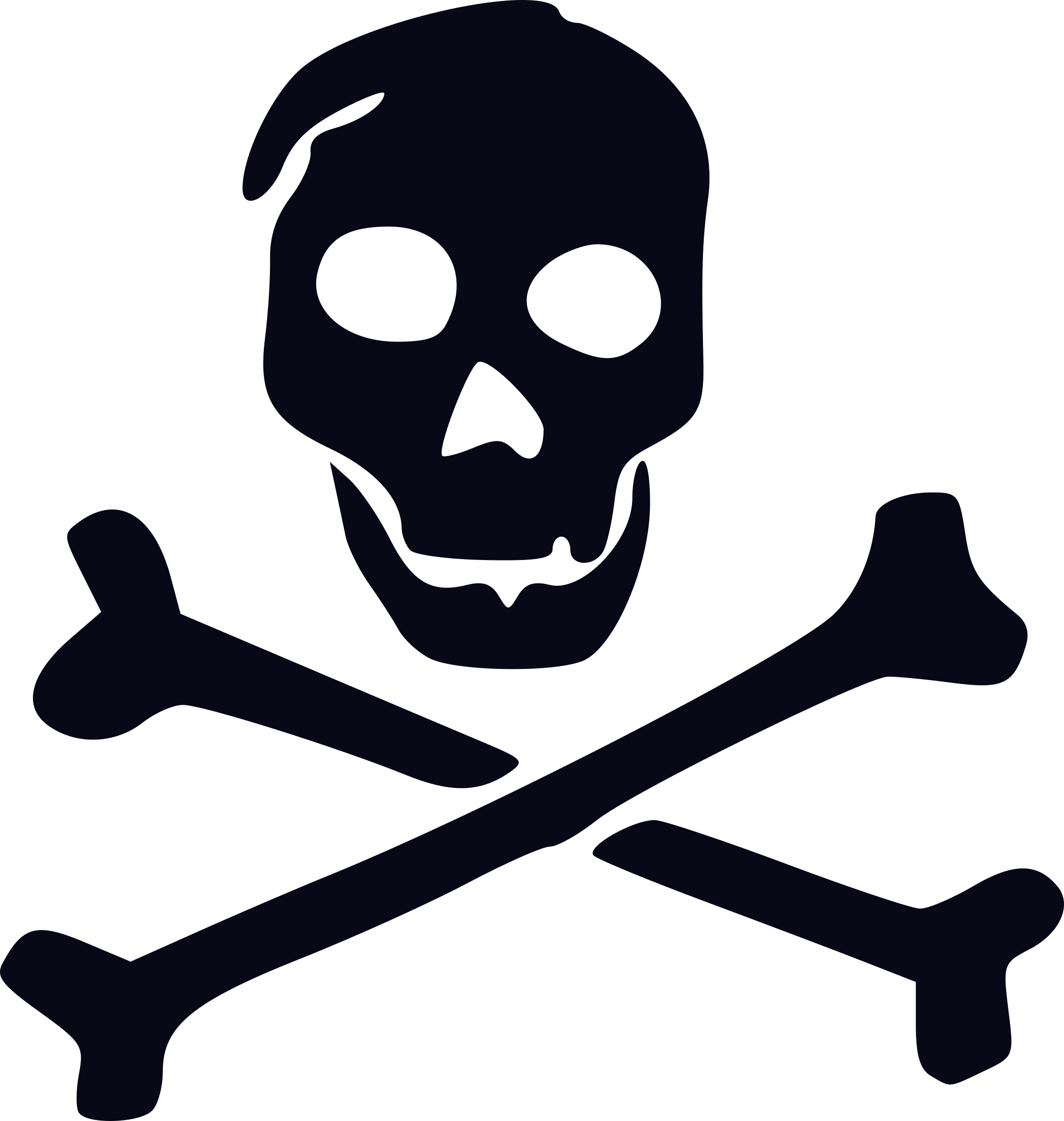 And bones encode to. Friendly clipart skull