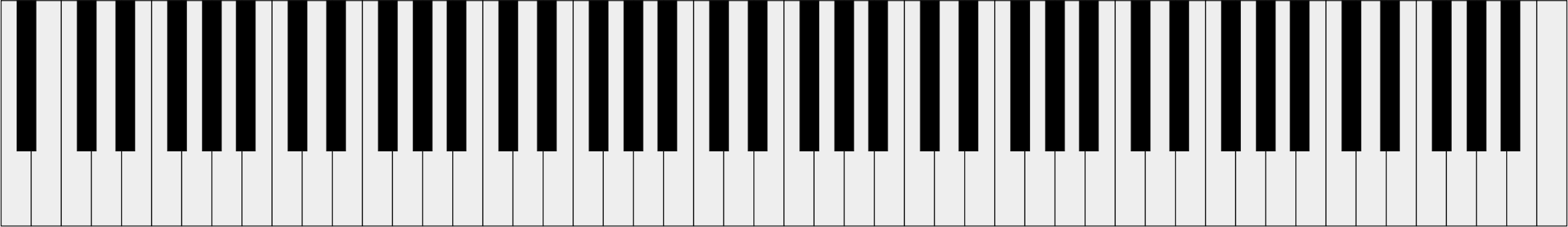 Piano clipart full keyboard. The of a standard