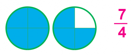 Improper fractions and mixed. Fraction clipart proper fraction
