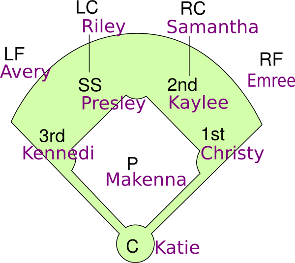 Field positions clip art. Clipart numbers softball