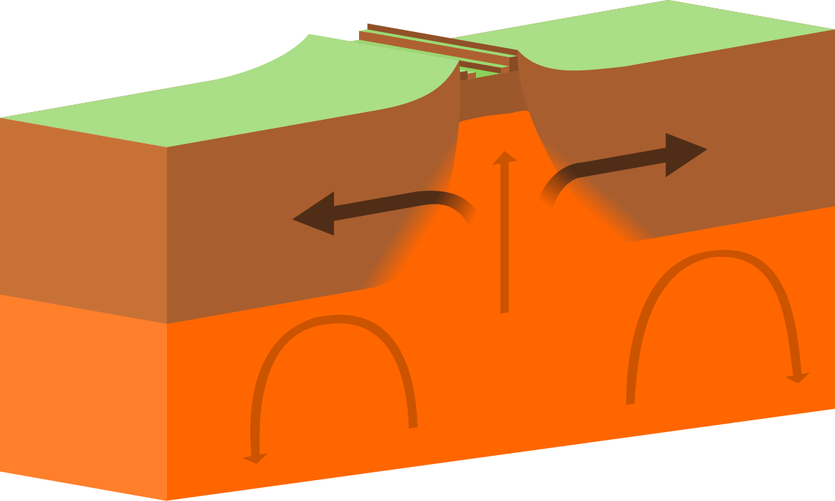 Earthquake clipart drawing. Divergent boundary wikipedia