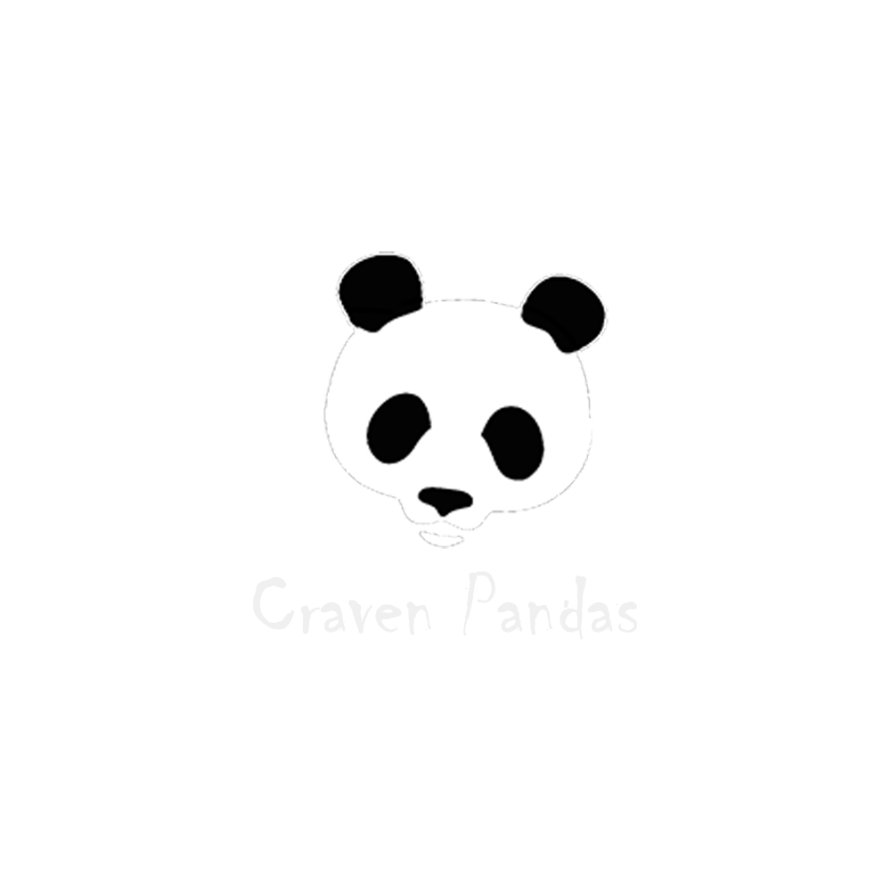 Want clipart wag. File logo craven pandas