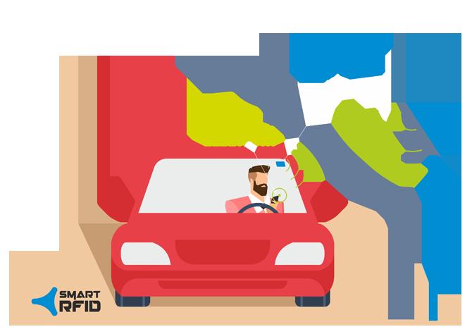 Car park management group. Technology clipart smart technology