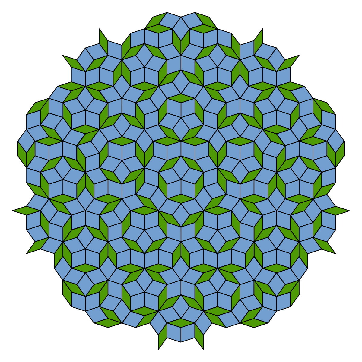 Clipart world erth. Penrose tiling wikipedia