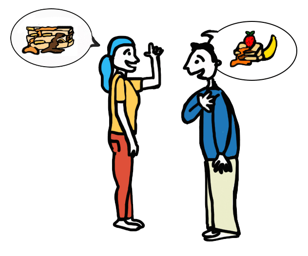 Conversation clipart topic. Protein french toast banana